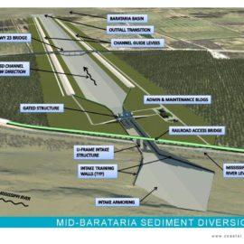 Barrataria Diversion